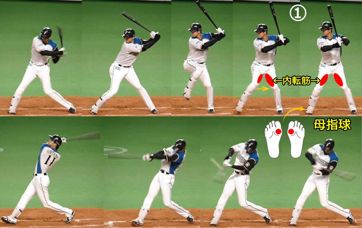 野球スイングの構え