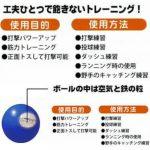 ボールを押し込むインパクトが強いバッティングの上達方法